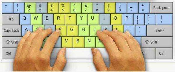 cách gõ bàn phím bằng 10 ngón nhanh nhất