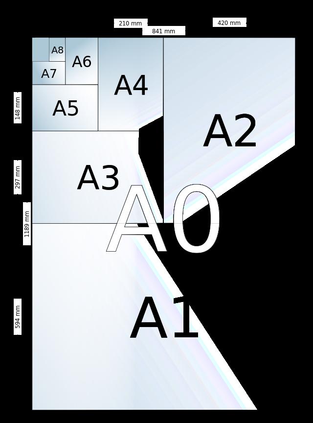 kích thước khổ giấy A0, A1, A2, A3, A4, A5