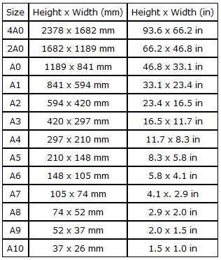 kích thước khổ giấy a1, a2, a3, a4