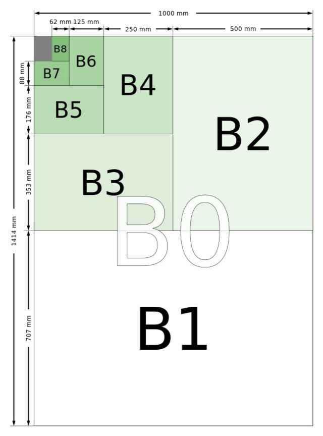 kích thước khổ giấy B0-B12