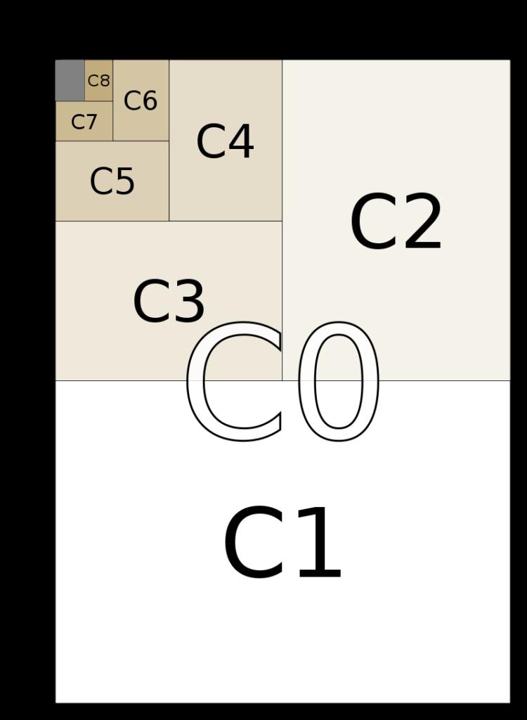 Kích thước khổ giấy C0-C8